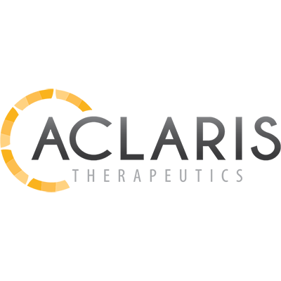 Aclaris Therapeutics, Inc